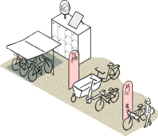 Mobilitätshub