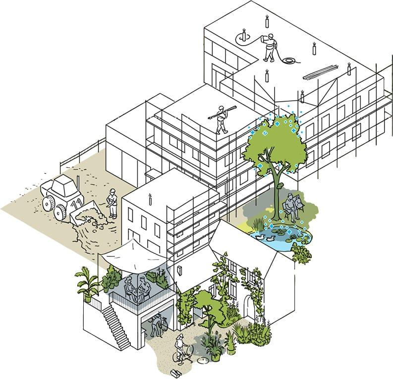 Auszug aus dem Klimakonkret-Plan mit Fokus auf klimaangepasste Optimierung von Neubau, gegrünte Dächer, Fassaden und Höfe wie auch Kaltluftschneisen