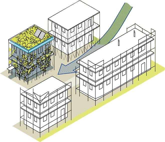 Auszug aus dem Klimakonkret-Plan mit Fokus auf bauliche Entwicklungsmaßnahme zur Nachverdichtung statt Neubauung