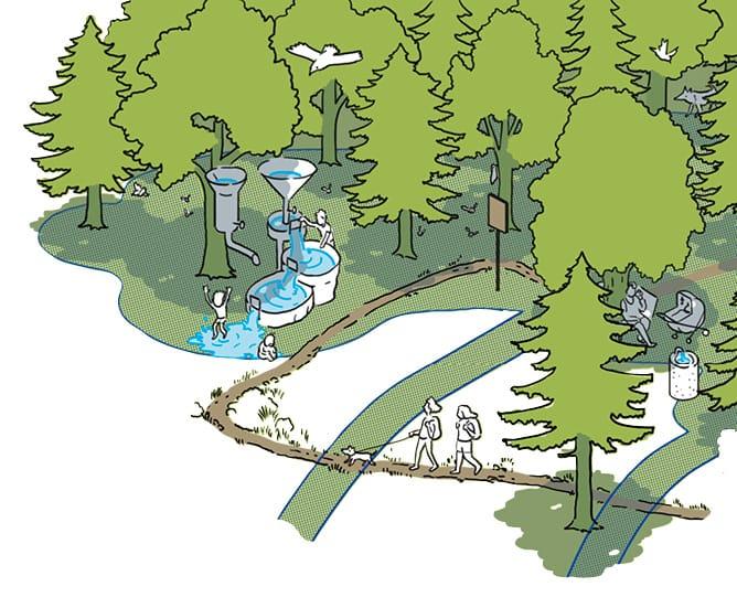 Auszug aus dem KlimaKonkret-Plan mit Fokus auf Waldfläche