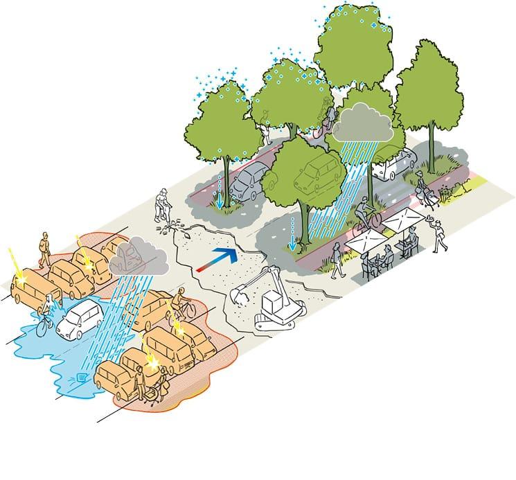 Auszug aus dem Klimakonkret-Plan mit Fokus auf Transformation des Straßenraums