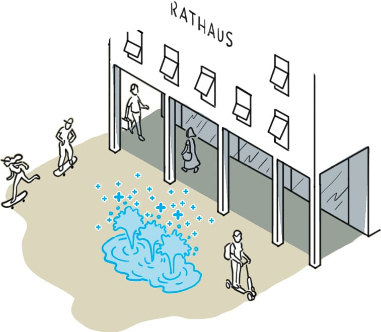 Auszug aus dem Klimakonkret-Plan mit Fokus auf klimaangepasstem Bahnhofsvorplatz